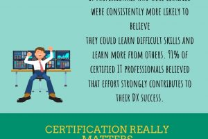 Certification Really Matters