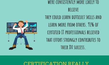 10 Reasons to earn a Microsoft Certification